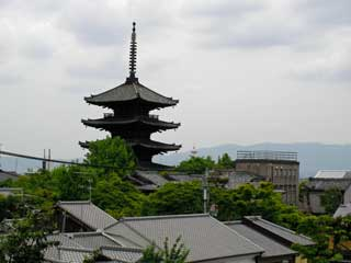 べたべたな京都的画像